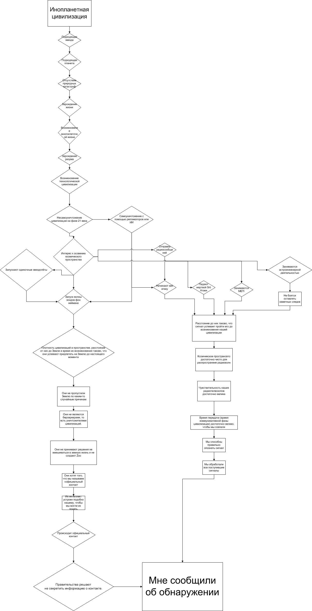 Добавить сайт гносеология создать топик как сделать красивую панель навигации на сайте